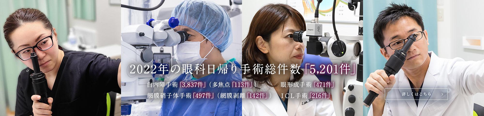 2019年の眼科手術件数「3,544件」白内障手術「2,785件」(多焦点「388件」) 網膜硝子体手術「387件」 眼瞼形成手術「289件」