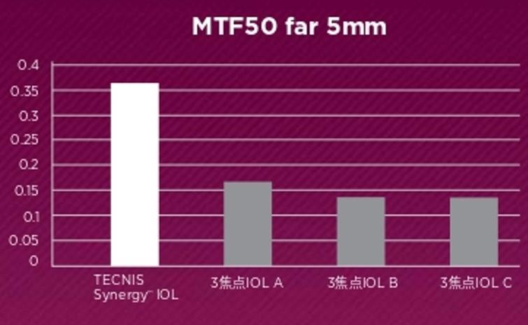 MTF50-5